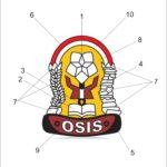 makna/arti lambang osis